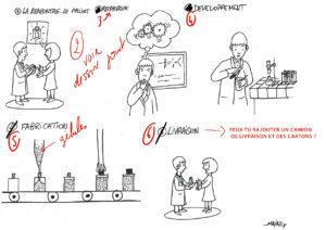 créaféïne irati construction animation vidéo video