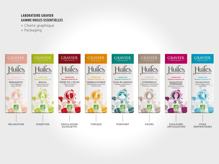 CRÉAFÉÏNE-packaging-huile-essentielle